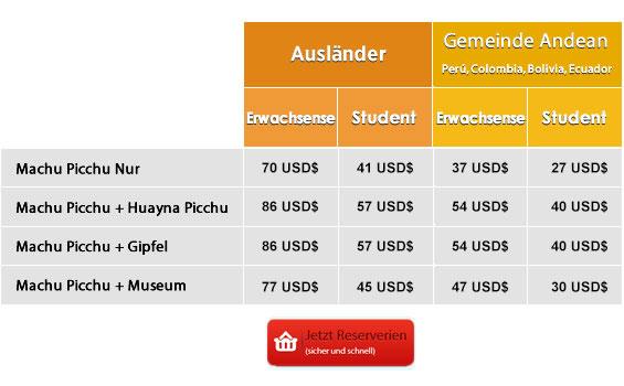 Reserverien Tickets Machu Picchu